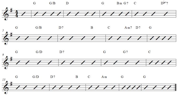 Guitar guitar chords notation : Adding chord symbols