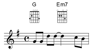 Excellent Fretboard Diagrams Wiring Cloud Hisonuggs Outletorg